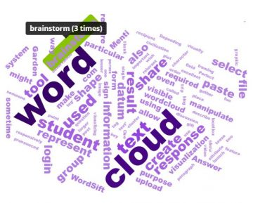 illustration of a word cloud from wordsift.org